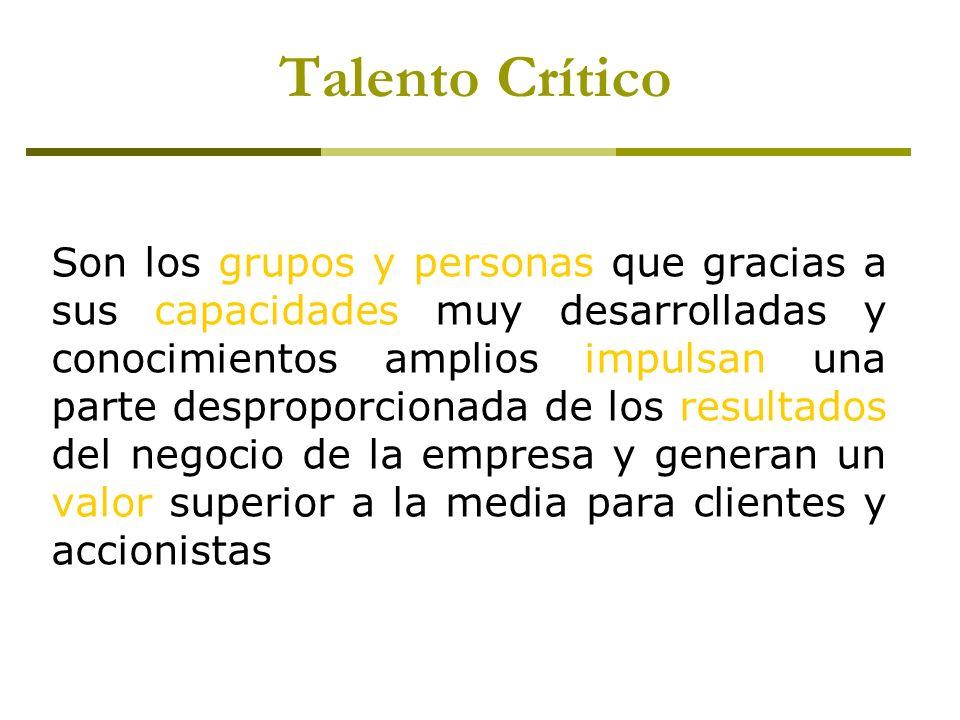 Talento Crítico
