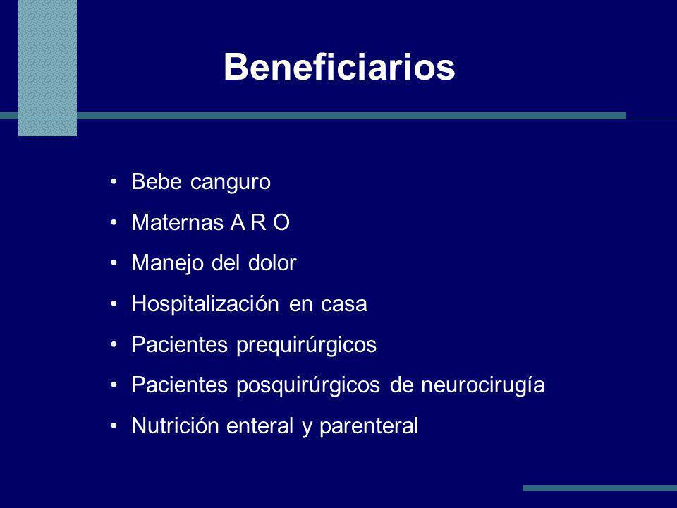 Beneficiarios Bebe canguro Maternas A R O Manejo del dolor