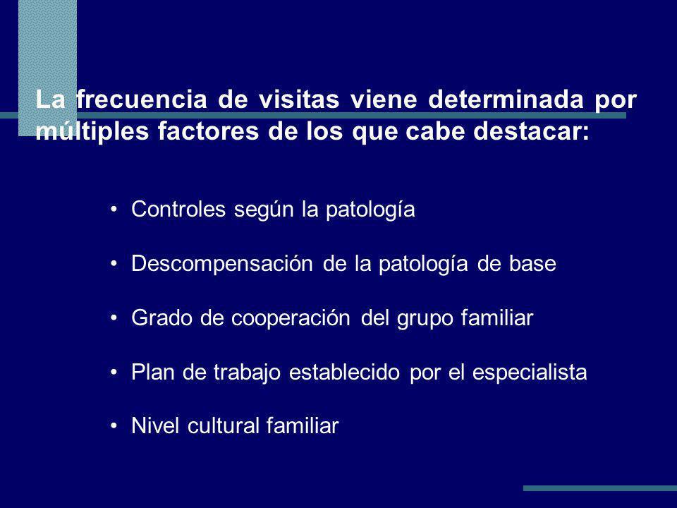 La frecuencia de visitas viene determinada por múltiples factores de los que cabe destacar: