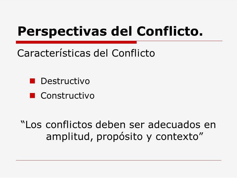 Perspectivas del Conflicto.