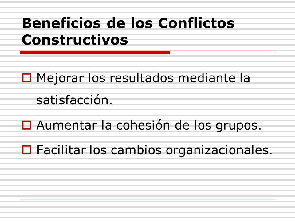 Beneficios de los Conflictos Constructivos