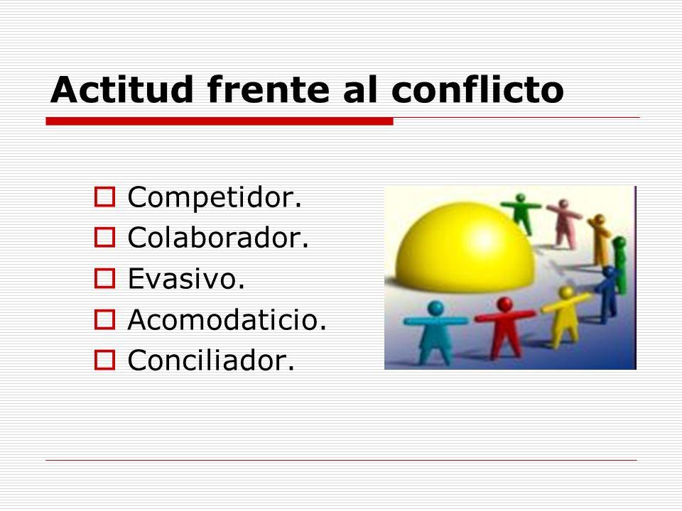 Actitud frente al conflicto