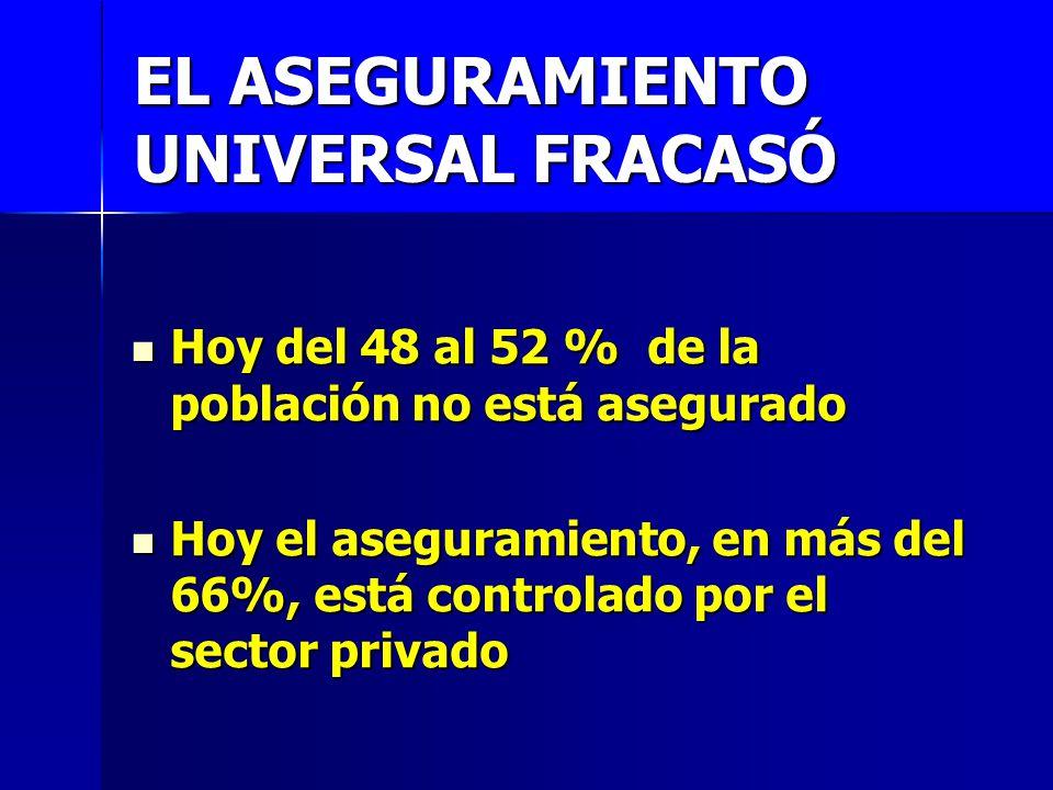 EL ASEGURAMIENTO UNIVERSAL FRACASÓ
