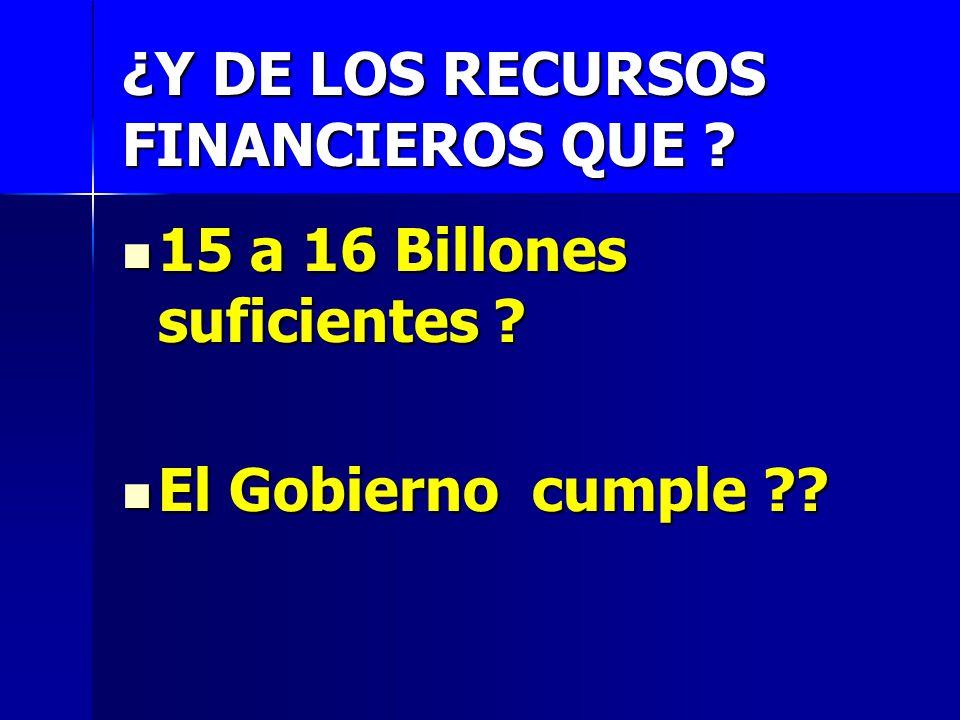 ¿Y DE LOS RECURSOS FINANCIEROS QUE