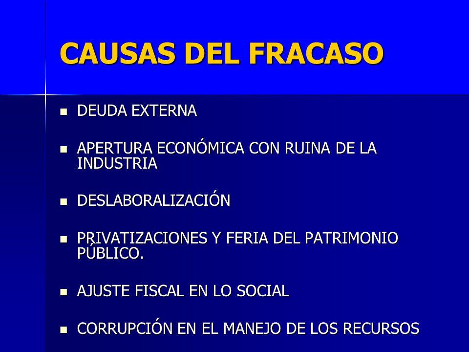 CAUSAS DEL FRACASO DEUDA EXTERNA