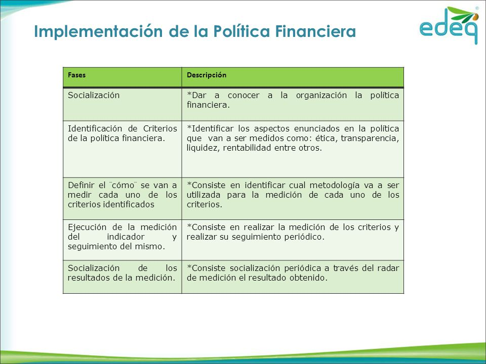 Implementación de la Política Financiera