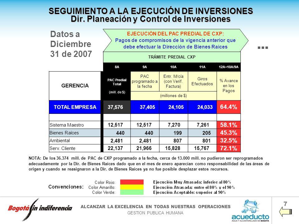 EJECUCIÓN DEL PAC PREDIAL DE CXP: