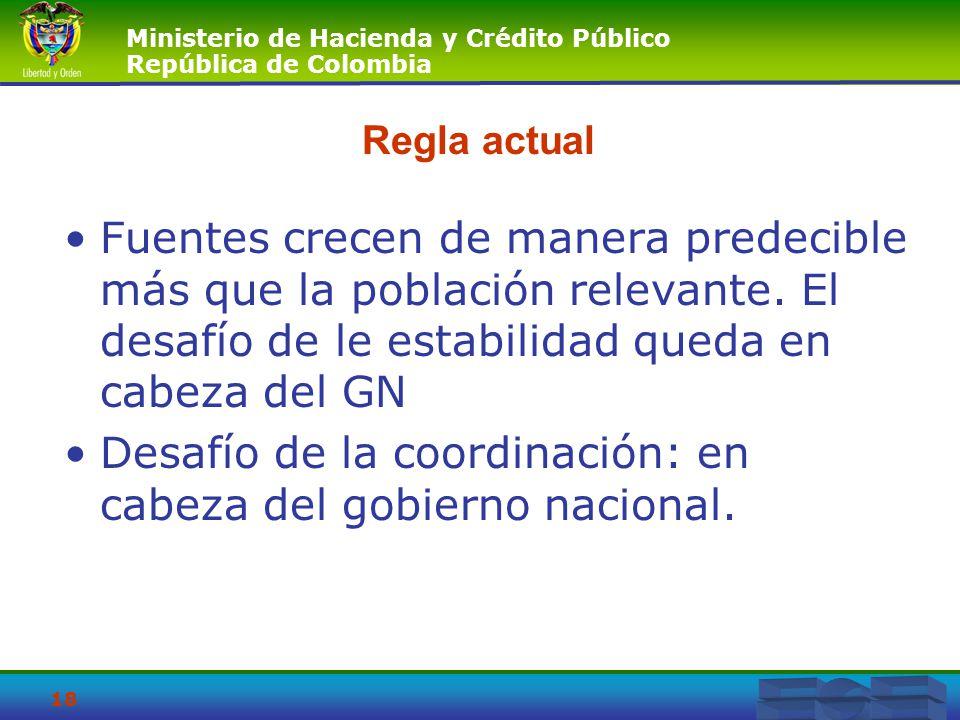 Desafío de la coordinación: en cabeza del gobierno nacional.