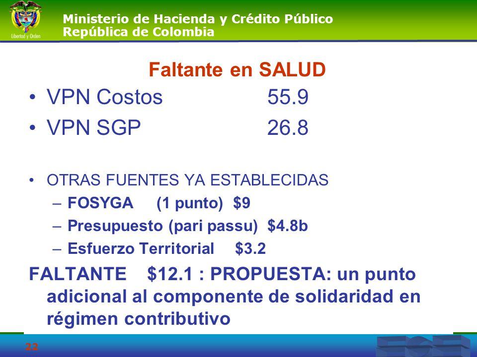 VPN Costos 55.9 VPN SGP 26.8 Faltante en SALUD