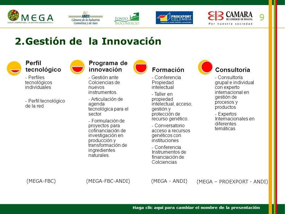 2. Gestión de la Innovación