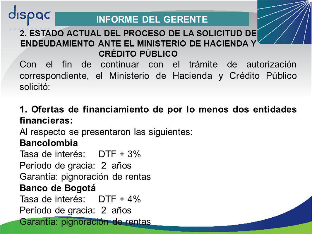 Al respecto se presentaron las siguientes: Bancolombia