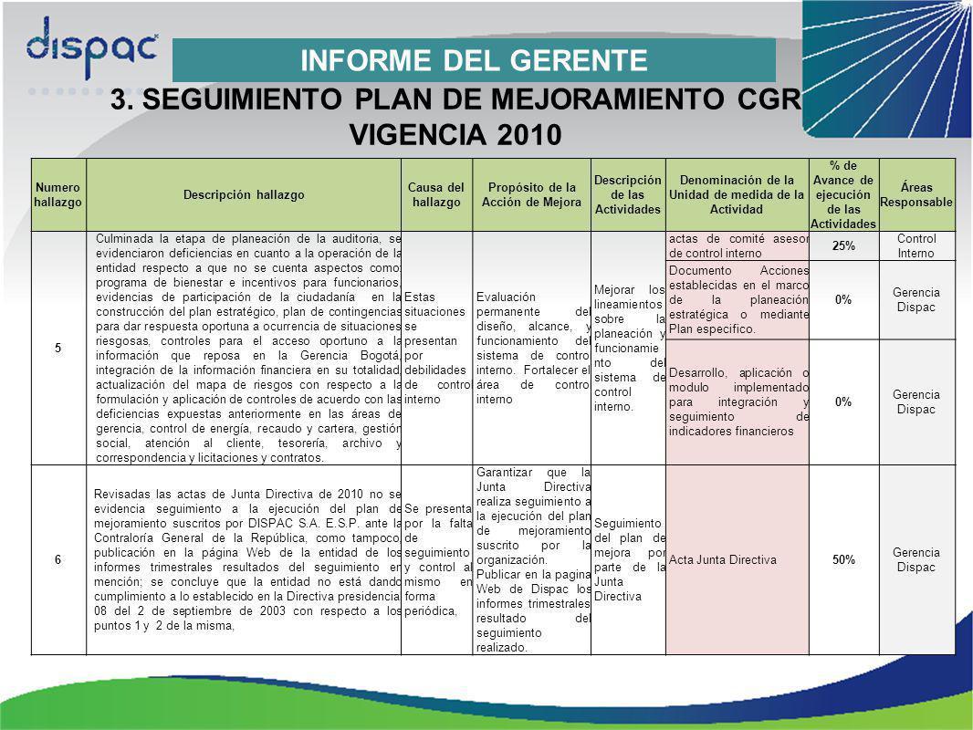 3. SEGUIMIENTO PLAN DE MEJORAMIENTO CGR VIGENCIA 2010