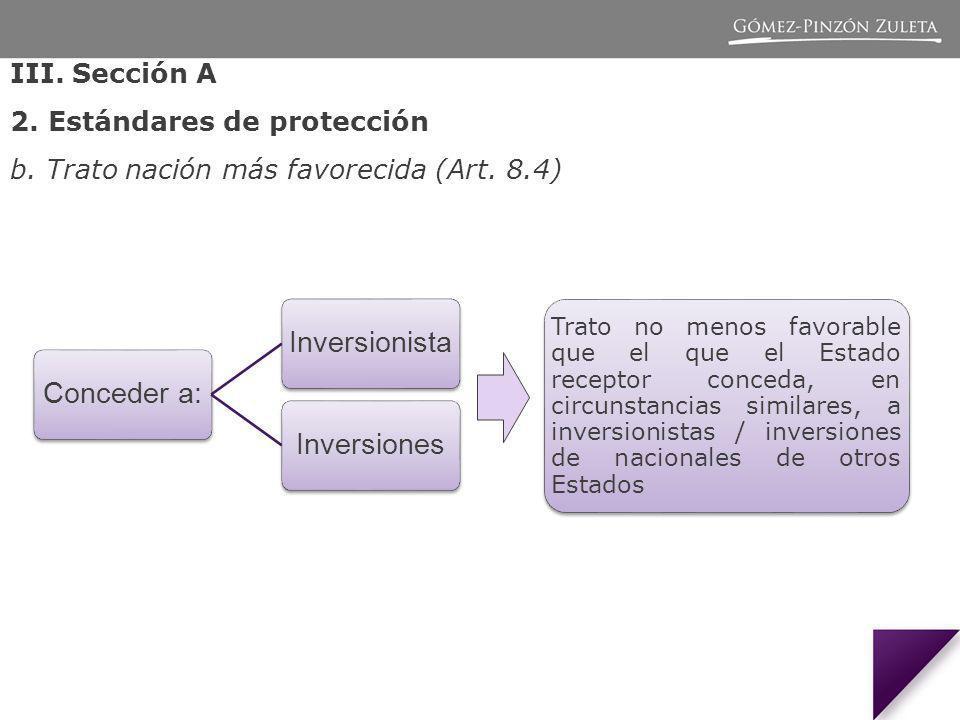 Inversionista Conceder a: Inversiones III. Sección A