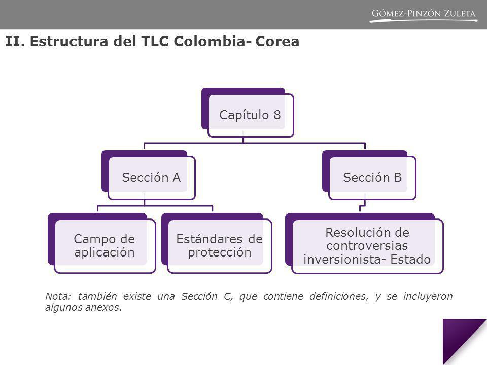 II. Estructura del TLC Colombia- Corea