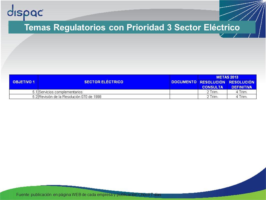Temas Regulatorios con Prioridad 3 Sector Eléctrico