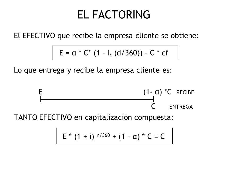 E = α * C* (1 – id (d/360)) – C * cf