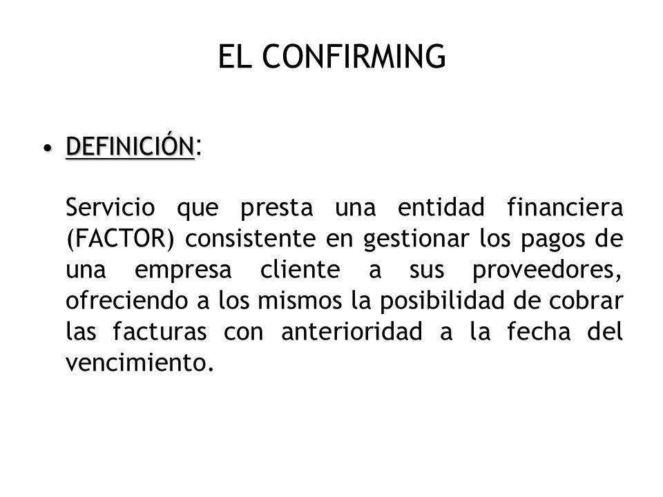 EL CONFIRMING DEFINICIÓN: