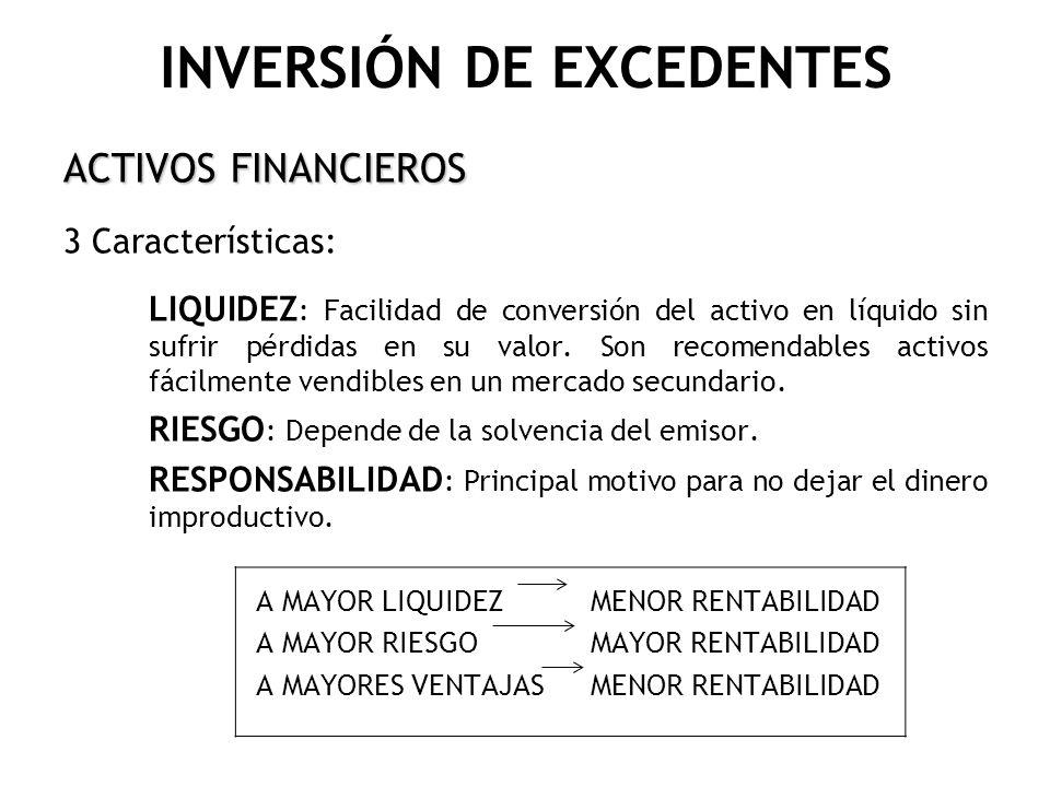 INVERSIÓN DE EXCEDENTES
