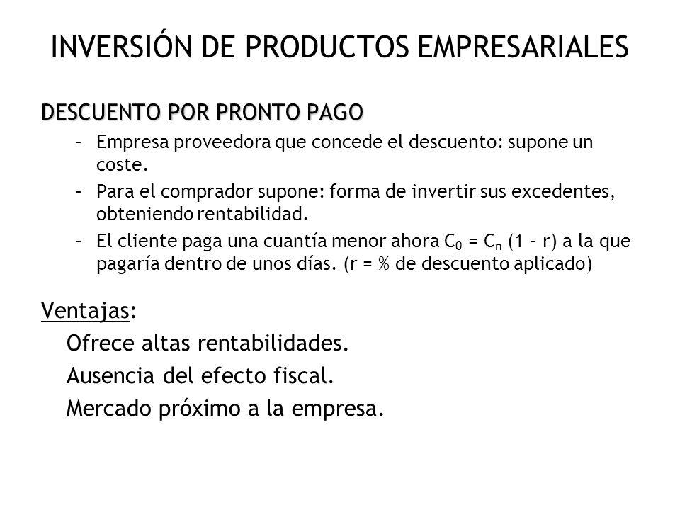 INVERSIÓN DE PRODUCTOS EMPRESARIALES