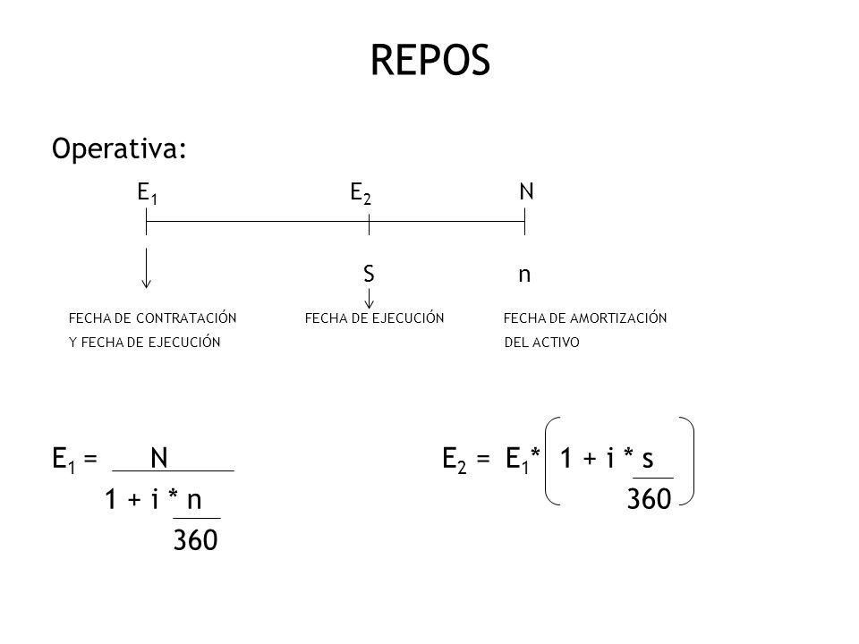 REPOS Operativa: E1 E2 N S n