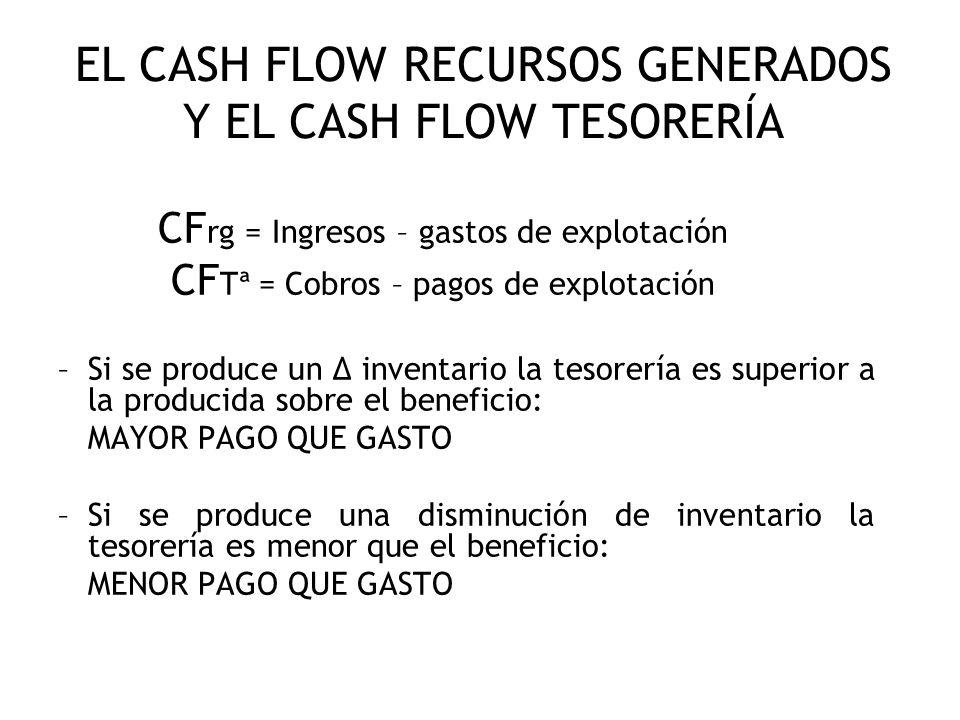EL CASH FLOW RECURSOS GENERADOS Y EL CASH FLOW TESORERÍA