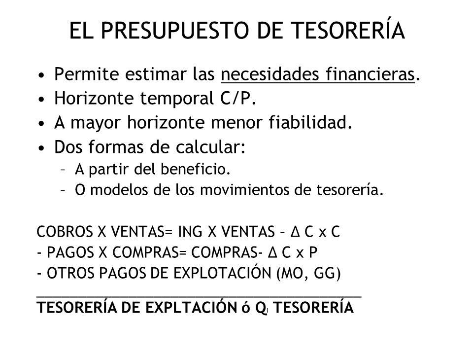 EL PRESUPUESTO DE TESORERÍA