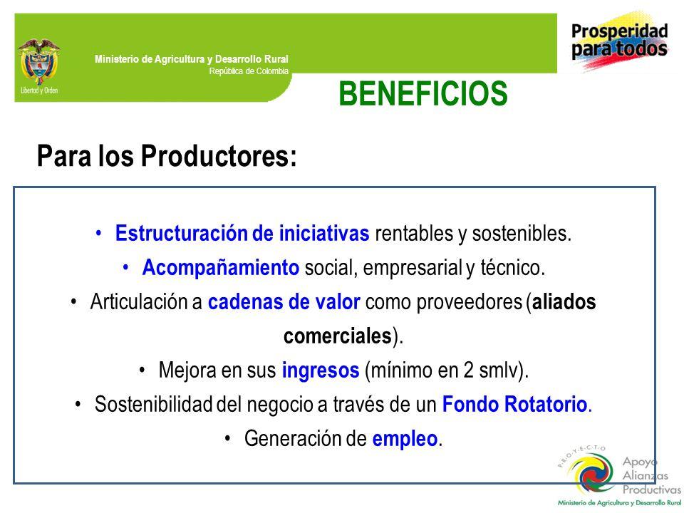 BENEFICIOS Para los Productores:
