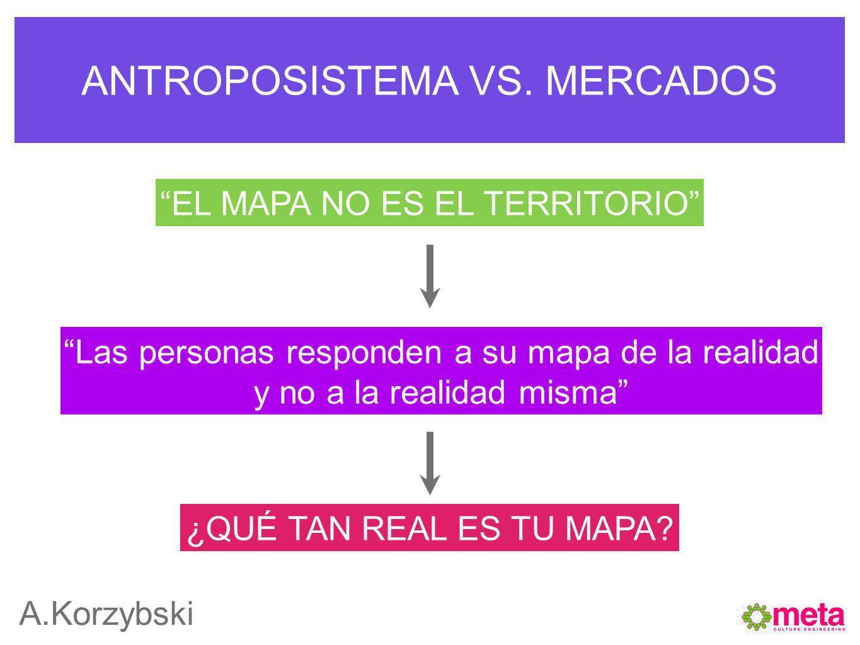 ANTROPOSISTEMA VS. MERCADOS