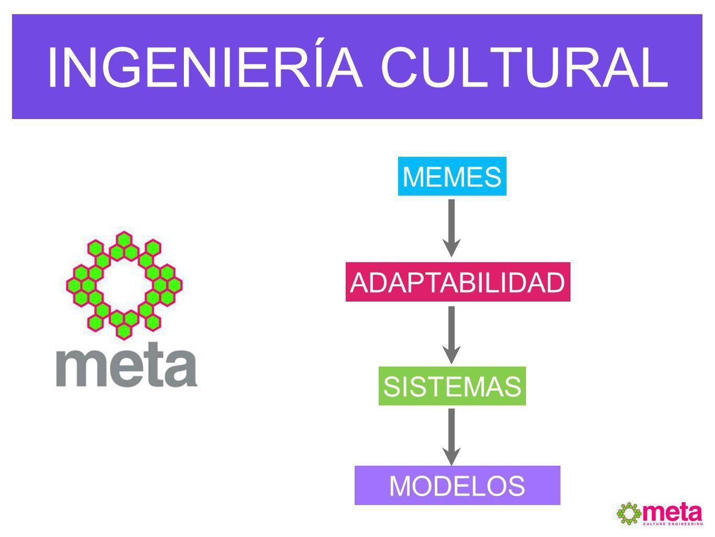 INGENIERÍA CULTURAL MEMES ADAPTABILIDAD SISTEMAS MODELOS