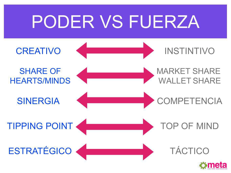 PODER VS FUERZA INSPIRACIÓN INSPIRACIÓN INSPIRACIÓN INSPIRACIÓN