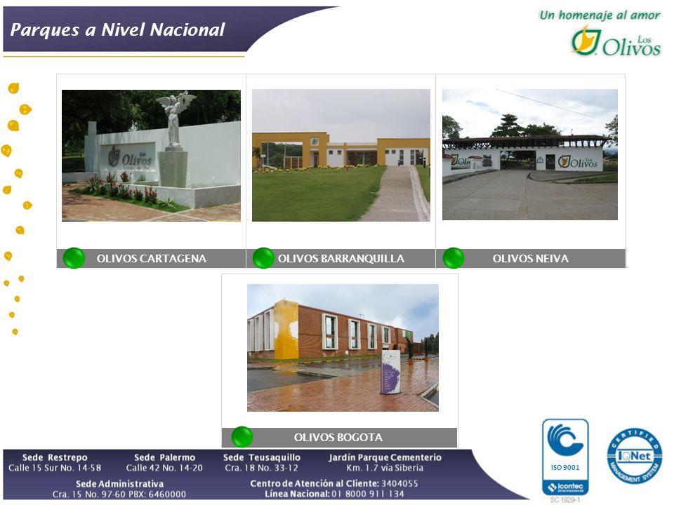 Parques a Nivel Nacional