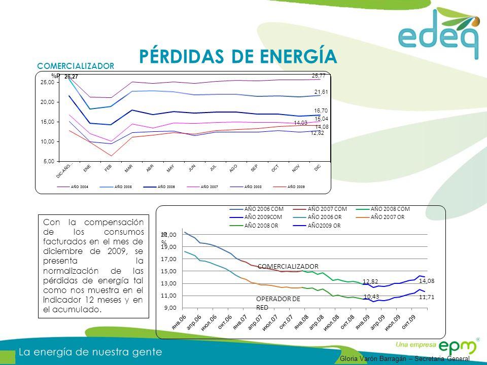 PÉRDIDAS DE ENERGÍA COMERCIALIZADOR