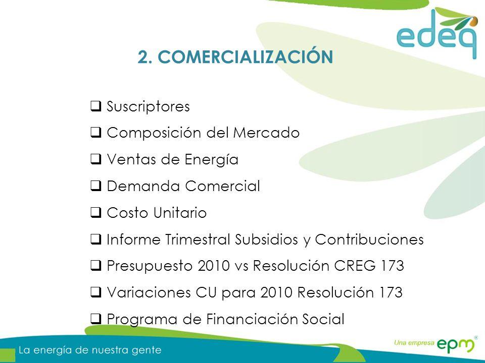 2. COMERCIALIZACIÓN Suscriptores Composición del Mercado