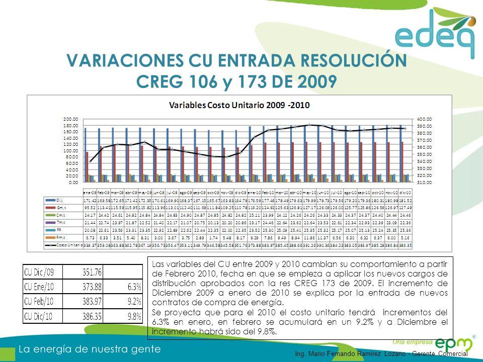 VARIACIONES CU ENTRADA RESOLUCIÓN