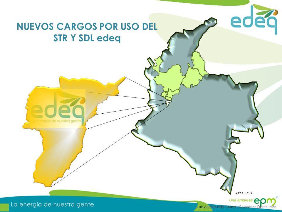 NUEVOS CARGOS POR USO DEL STR Y SDL edeq