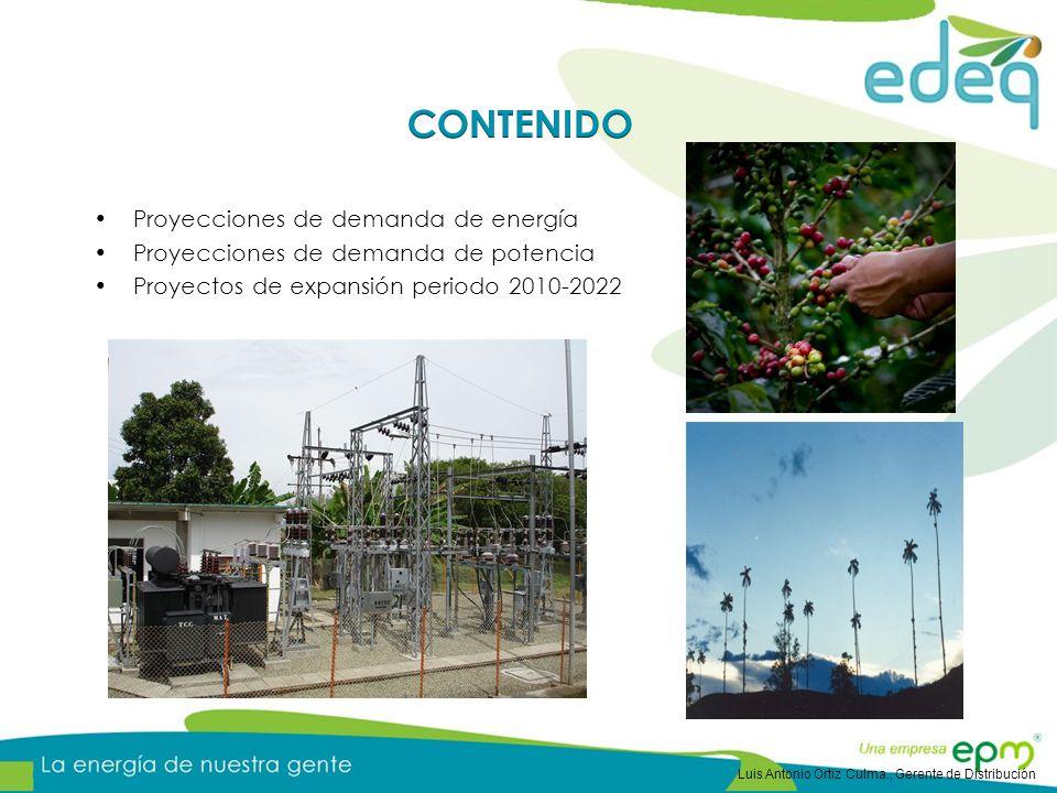 CONTENIDO Proyecciones de demanda de energía