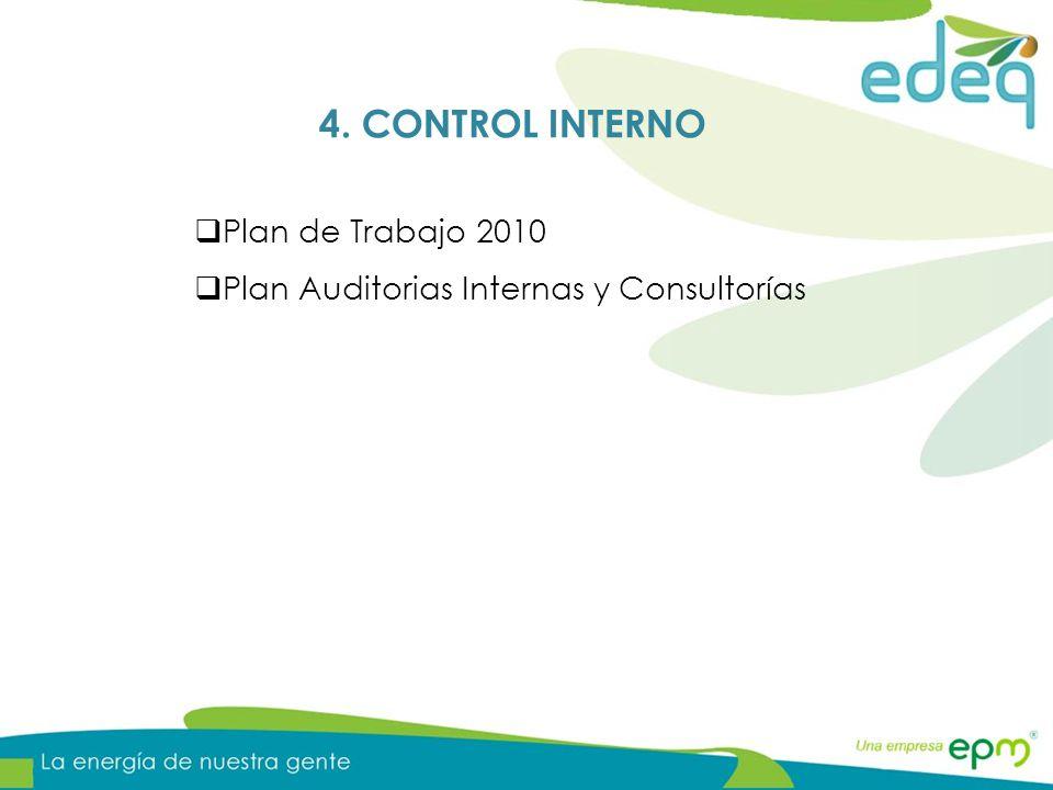 Plan de Trabajo 2010 Plan Auditorias Internas y Consultorías
