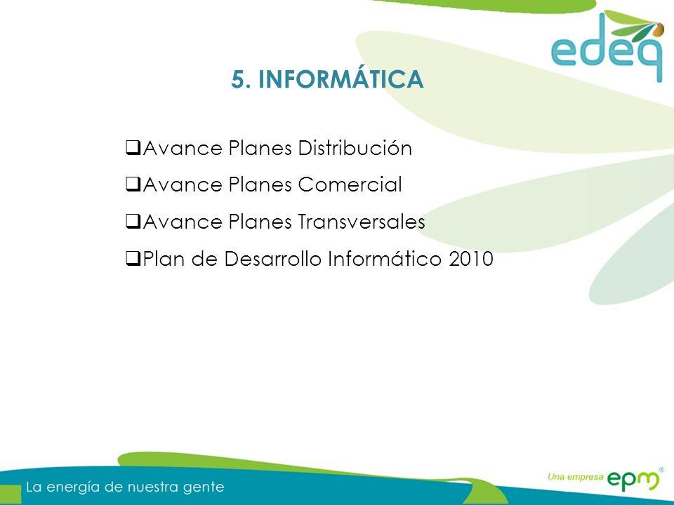 5. INFORMÁTICA Avance Planes Distribución Avance Planes Comercial