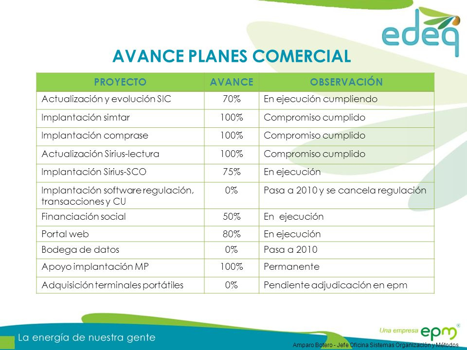 AVANCE PLANES COMERCIAL