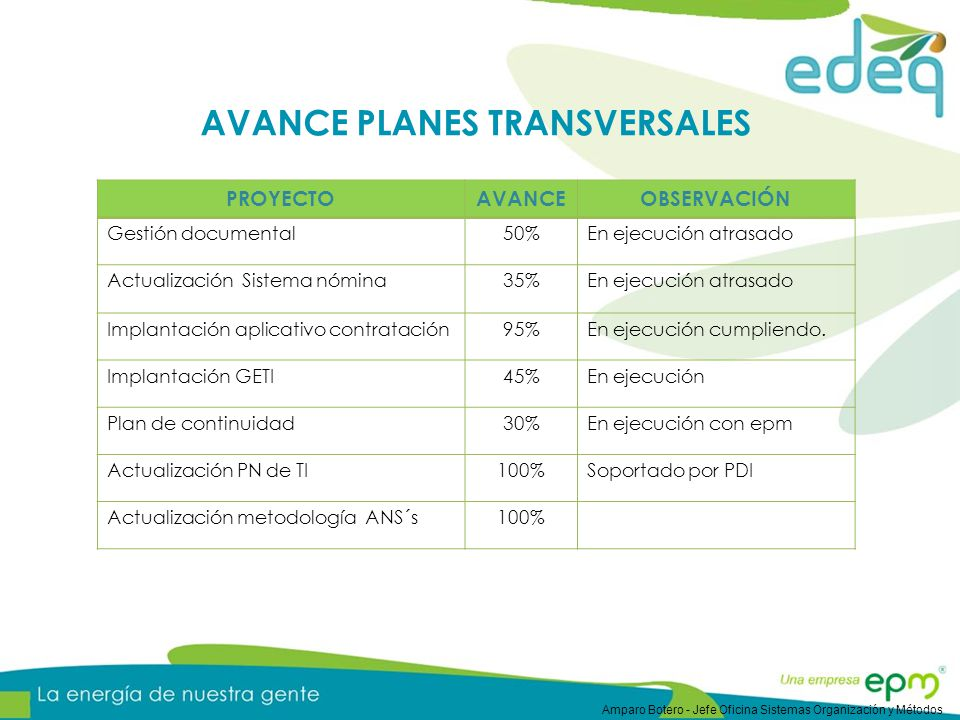 AVANCE PLANES TRANSVERSALES