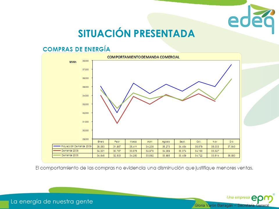 SITUACIÓN PRESENTADA COMPRAS DE ENERGÍA