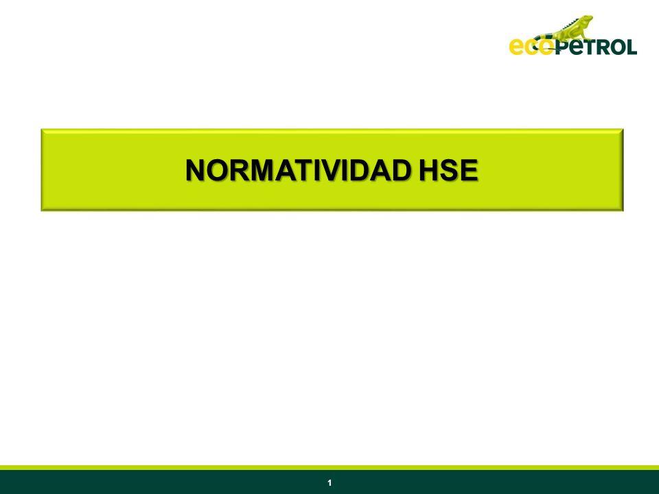 NORMATIVIDAD HSE Normatividad HSE