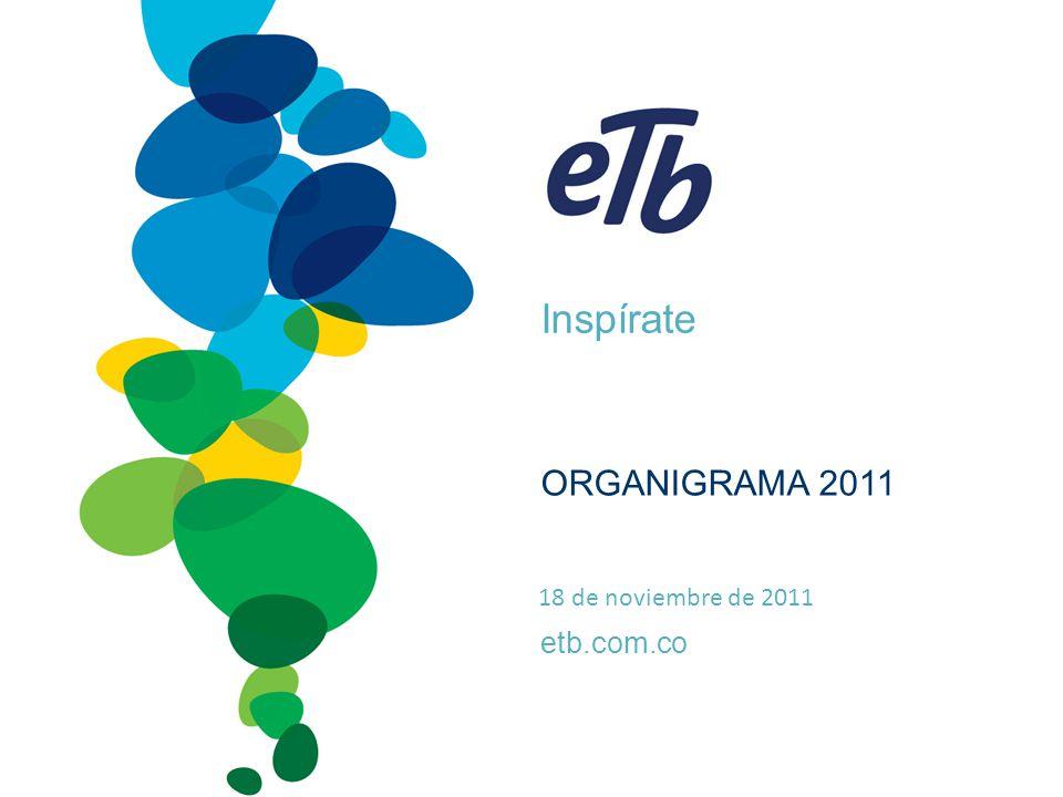 ORGANIGRAMA 2011 18 de noviembre de 2011