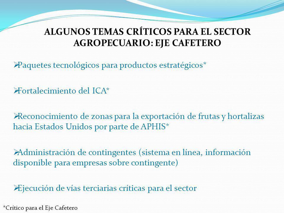 Algunos Temas críticos para el sector agropecuario: eje cafetero