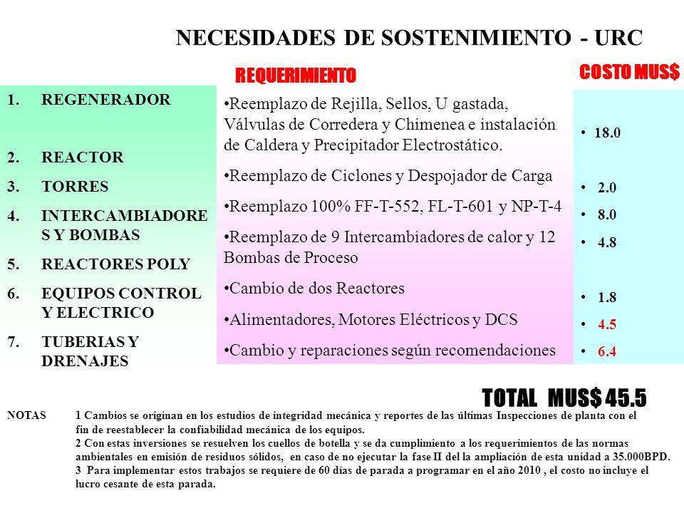 NECESIDADES DE SOSTENIMIENTO - URC