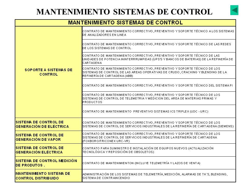 MANTENIMIENTO SISTEMAS DE CONTROL