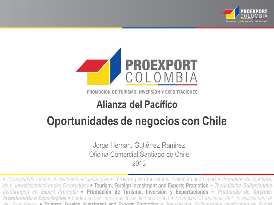 Oportunidades de negocios con Chile