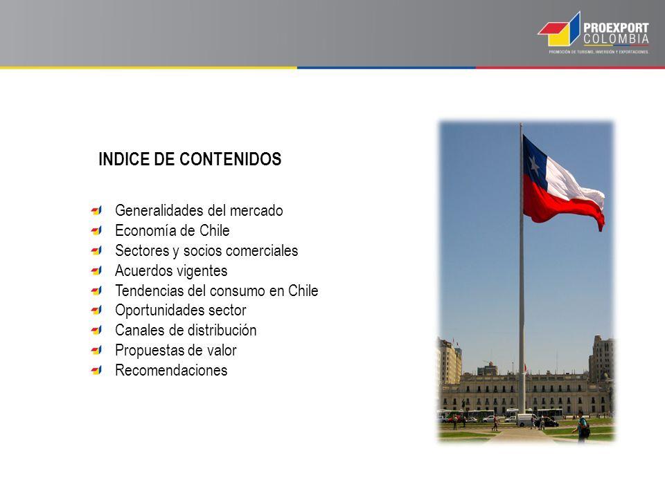 INDICE DE CONTENIDOS Generalidades del mercado Economía de Chile