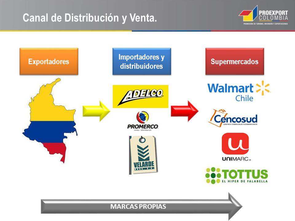Importadores y distribuidores