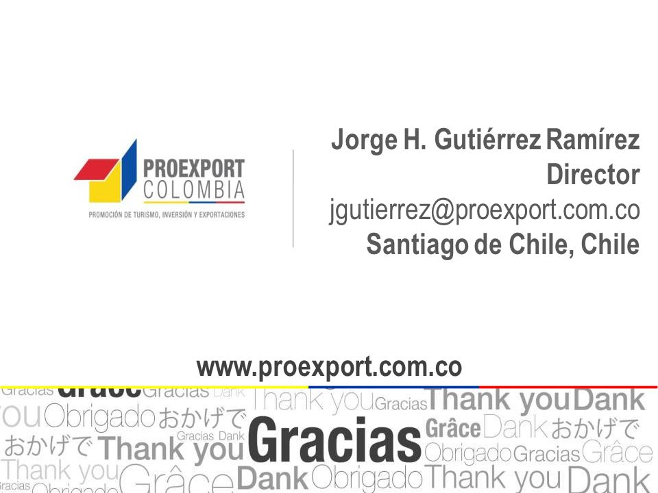 Jorge H. Gutiérrez Ramírez Director jgutierrez@proexport.com.co